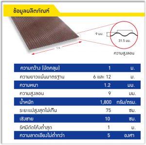 ข้อมูลผลิตภัณฑ์ ดีไลท์ D Lite